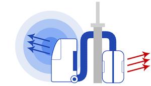 Werking van een mobiele airco met split-unit